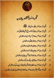 Chain of Succession (Shajra) Silsila Awaisia